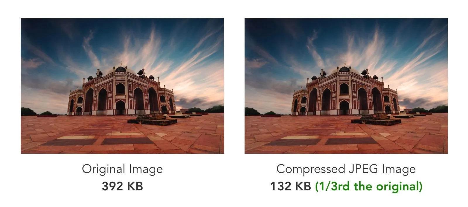 Изображения ипроизводительность сайта