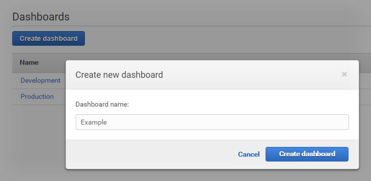 Amazon CloudWatch создает новую панель инструментов