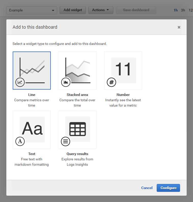 Amazon CloudWatch добавить виджет на панель инструментов