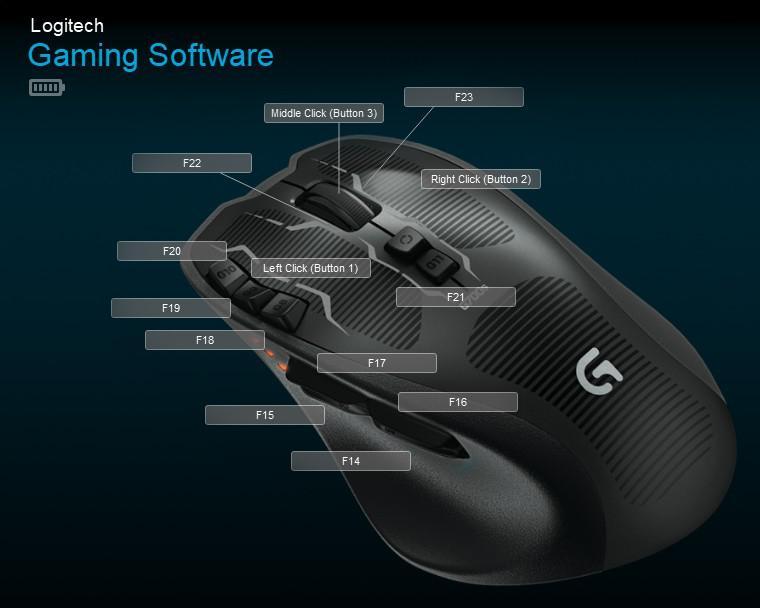 Я настроил свою мышь Logitech G700s для повышения производительности