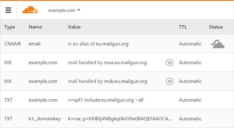 Почтовые записи DNS на Cloudflare