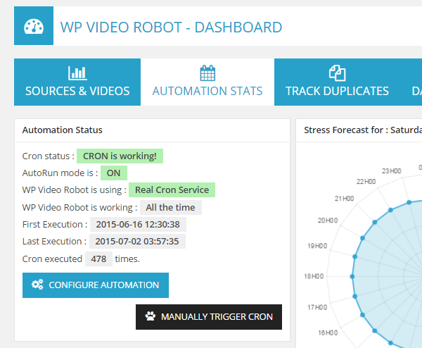 WP Video Robot Dashboard