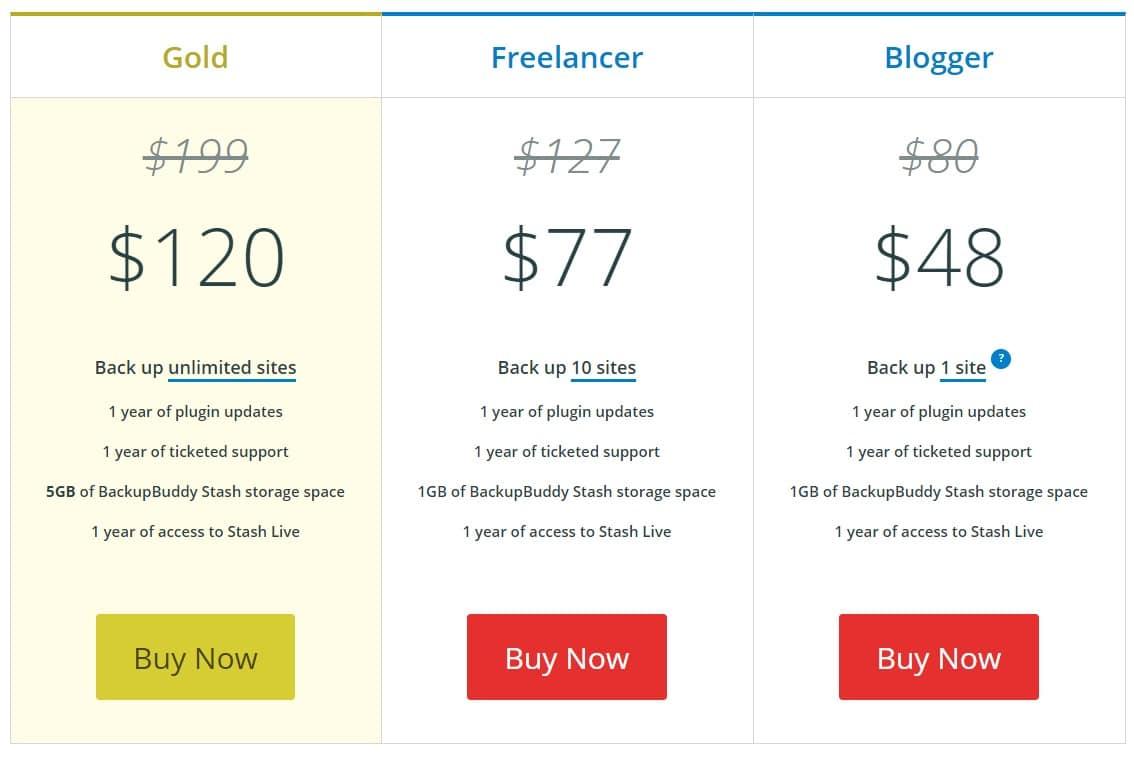 BackupBuddy WordPress Плагин резервного копирования по цене iThemes