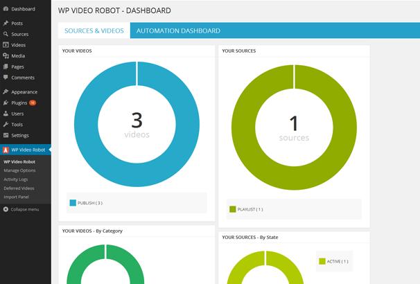 Страница статистики по видео