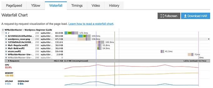 Как оптимизировать скорость загрузки веб-сайта за 0,5 с 21 полезным советом 6