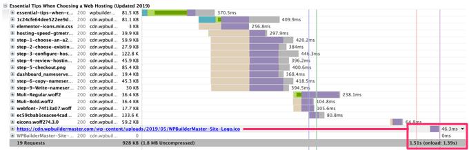 Как оптимизировать скорость загрузки веб-сайта за 0,5 с 21 полезными советами 12