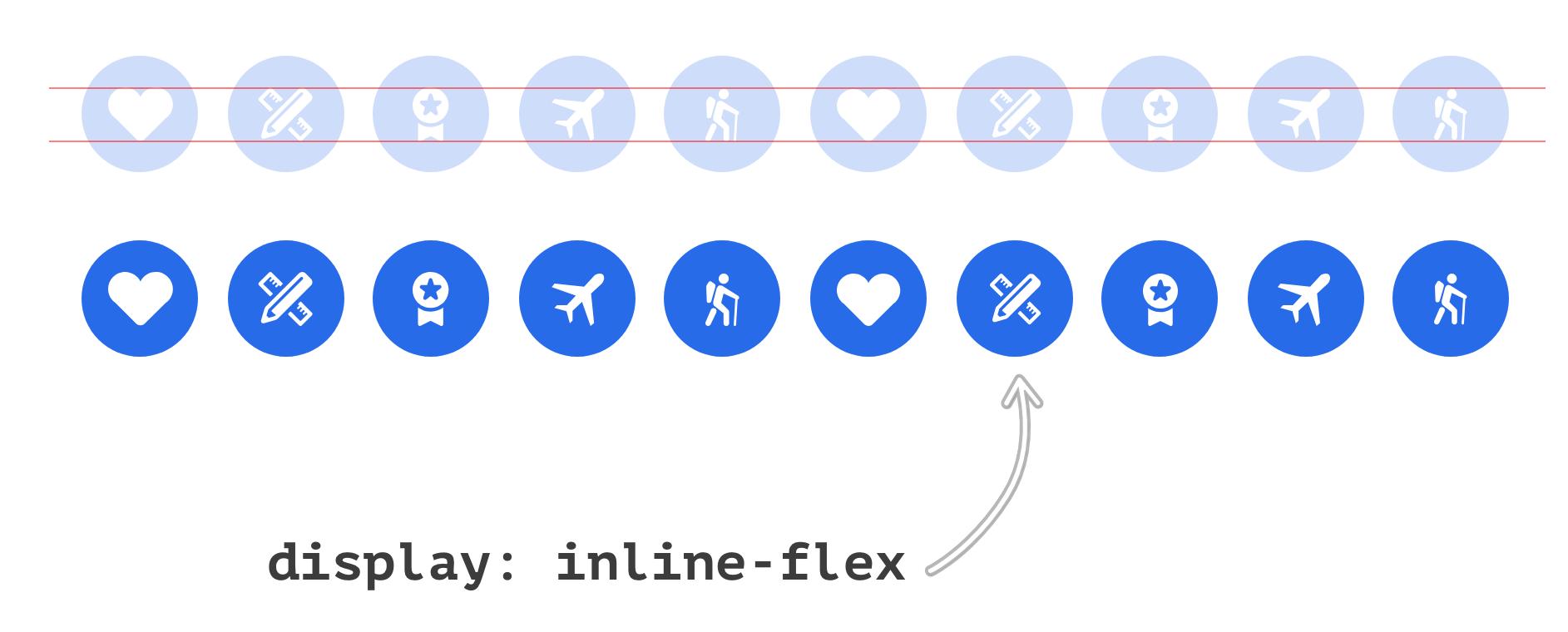 Мистический inline-flex и что он делает - Stas Bagretsov - Medium