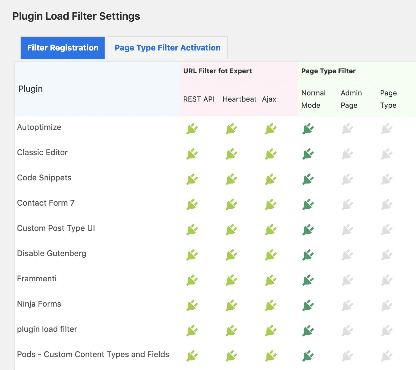Как отключить плагины WordPress на определенных страницах и постах с плагином и без (через функцию)