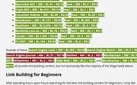 60 лучших бесплатных инструментов SEO [100% бесплатно] - от Moz Блога