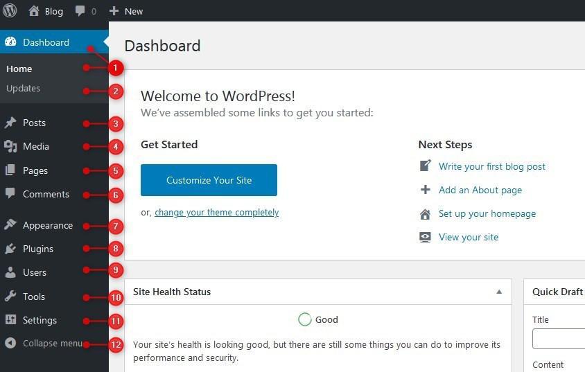 Обзор административной панели WordPress Dashboard и способы ее использования