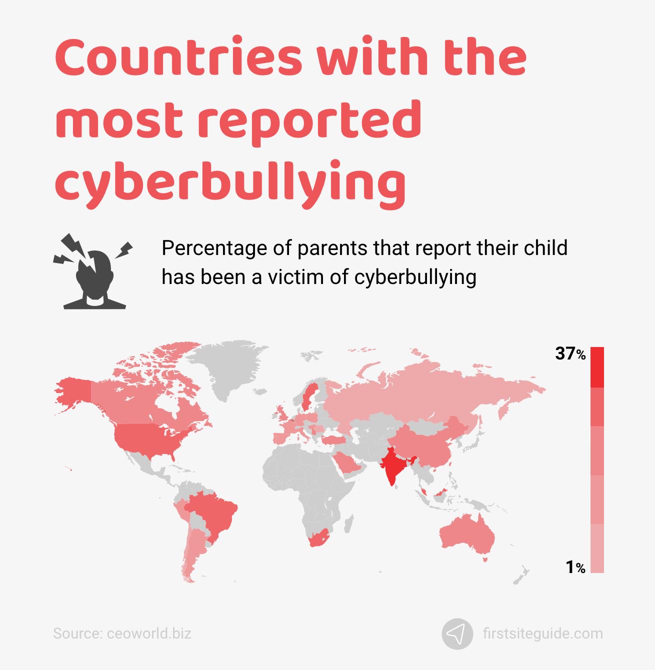 Список статистики, фактов и тенденций киберзапугивания на 2020 год (с графиками)