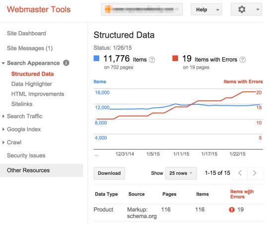 Добавьте свой сайт WordPress в Инструменты Google для веб-мастеров