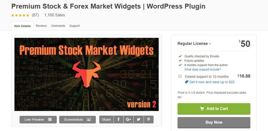 10 лучших плагинов для фондового рынка WordPress