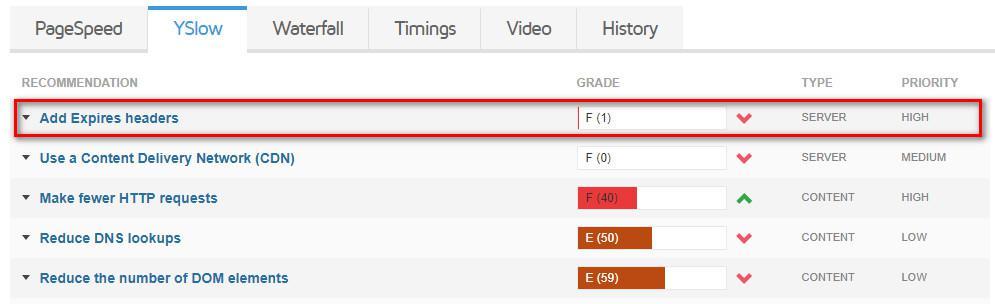 Как добавить заголовки Expires в файл .htaccess? (Пошаговая инструкция)