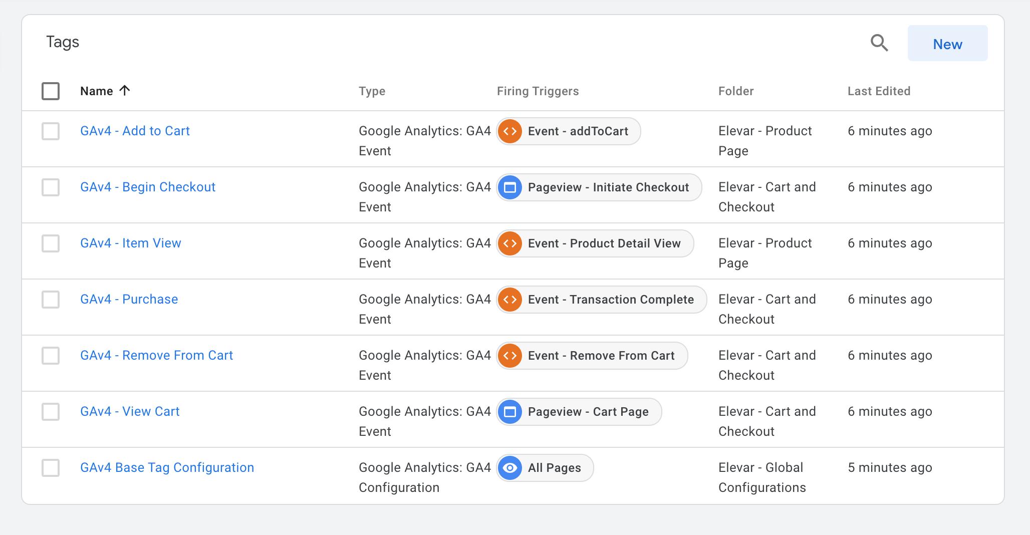 Как запустить новую версию Google Analytics 4 на Shopify | Элевар