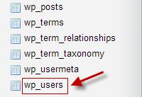 Как сбросить пароль WordPress с помощью phpMyAdmin
