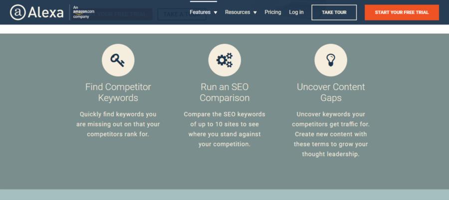 Лучшие онлайн-инструменты для отслеживания ваших конкурентов