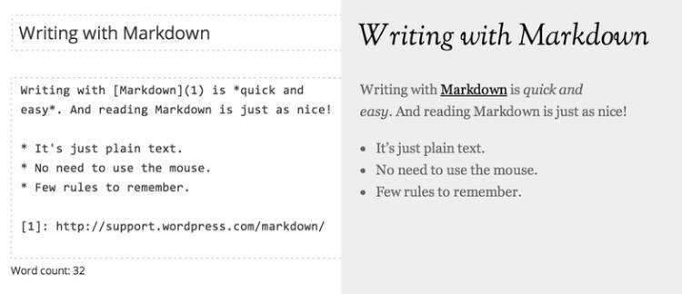 Что такое Markdown для WordPress? И почему это должно вас волновать?