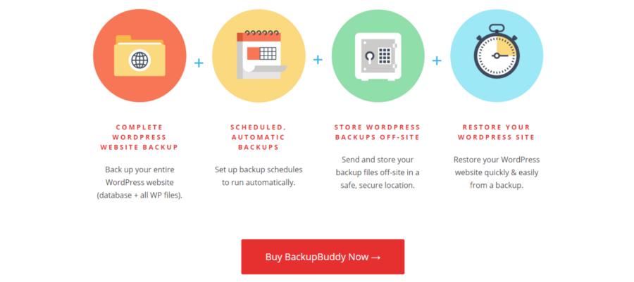 10 способов автоматизации задач WordPress на вашем сайте