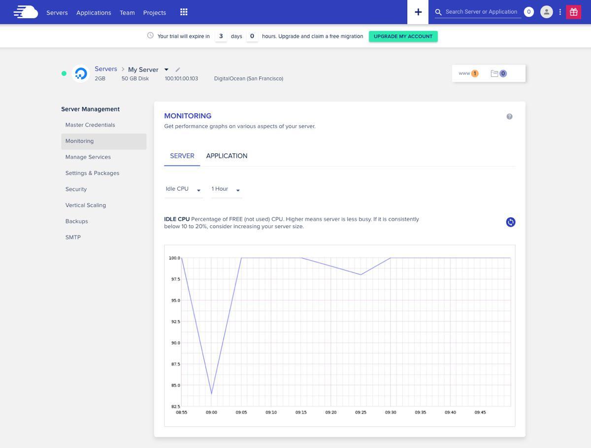 Как настроить управляемый облачный хостинг WordPress Cloudways
