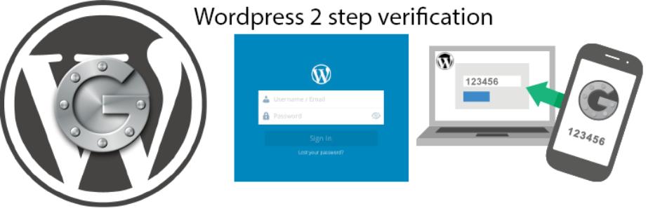 Как добавить двухфакторную аутентификацию для WordPress